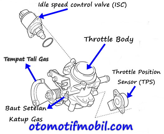Throttle body avanza xenia toyota rush dan terios