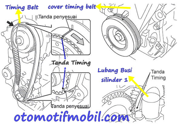 posisi top timing belt xenia 1000cc